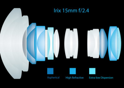 Irix_15mm_optical_construction_black
